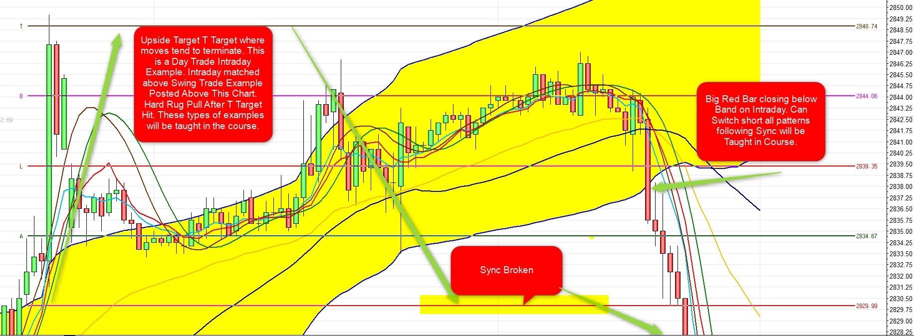 pivot_point_trading_secrets-1